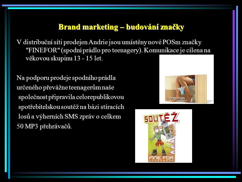 Brand marketing – budování značky