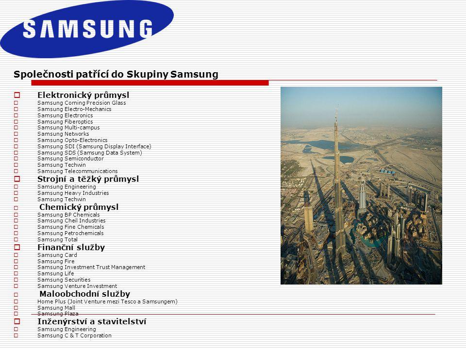 Společnosti patřící do Skupiny Samsung