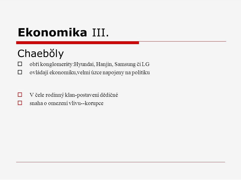 Ekonomika III. Chaebŏly