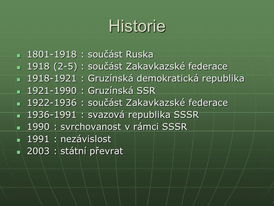 Historie 1801-1918 : součást Ruska