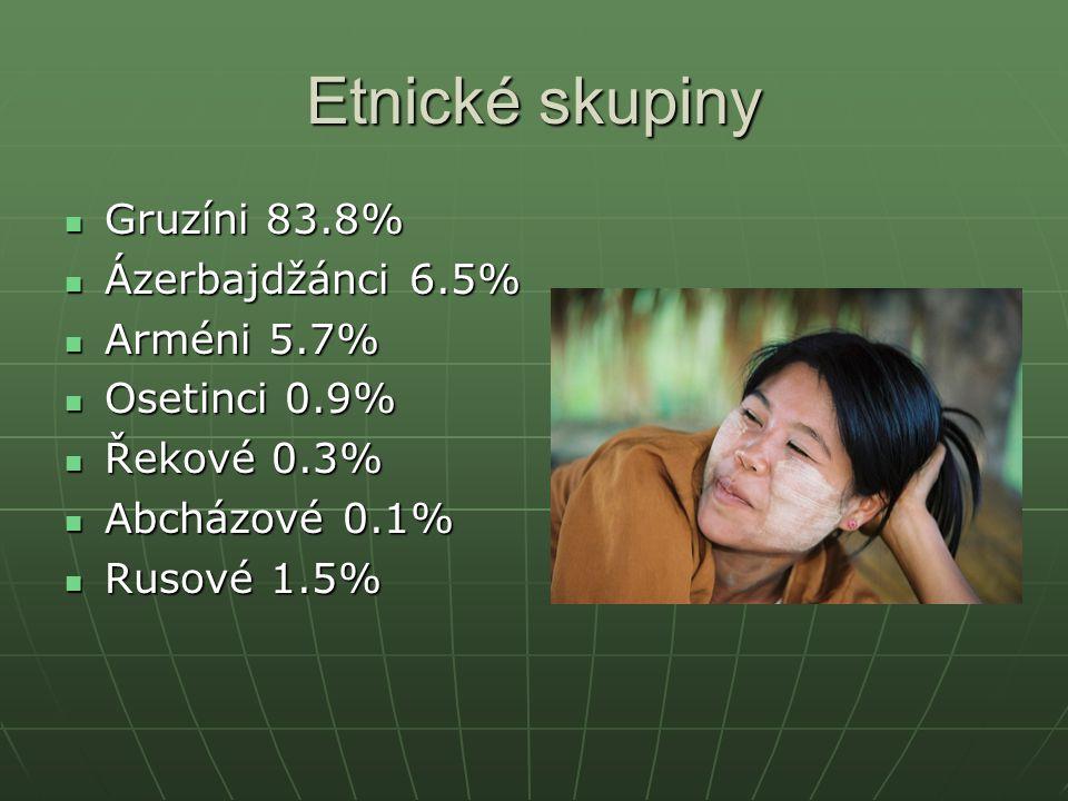 Etnické skupiny Gruzíni 83.8% Ázerbajdžánci 6.5% Arméni 5.7%