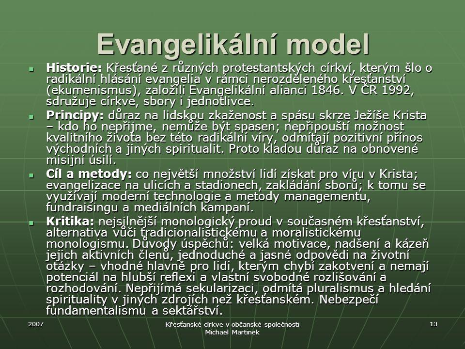 Křesťanské církve v občanské společnosti Michael Martinek