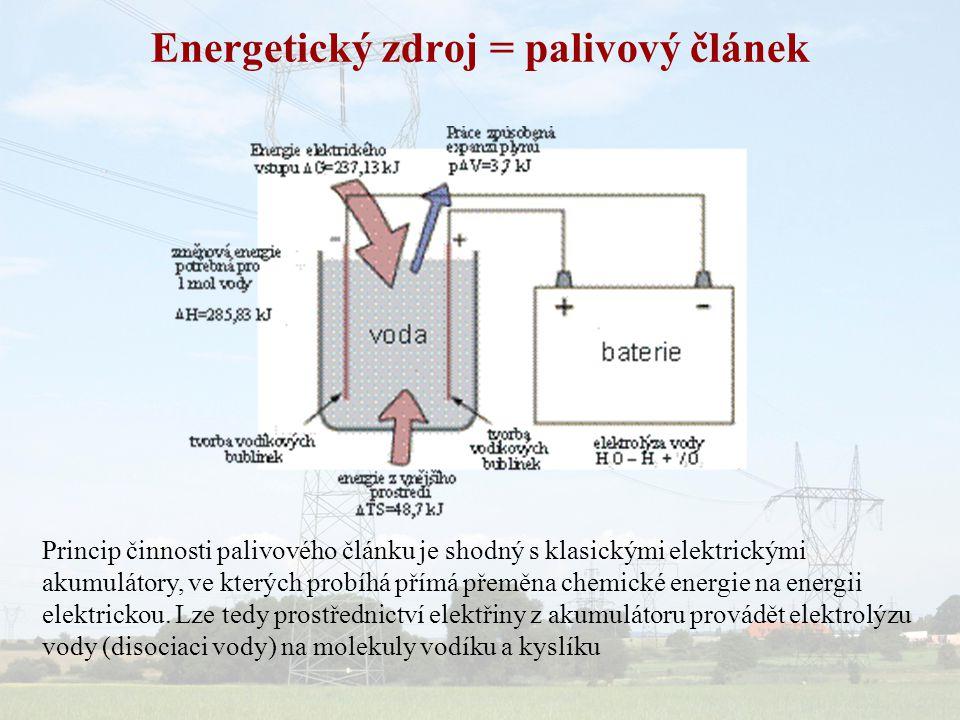 Energetický zdroj = palivový článek