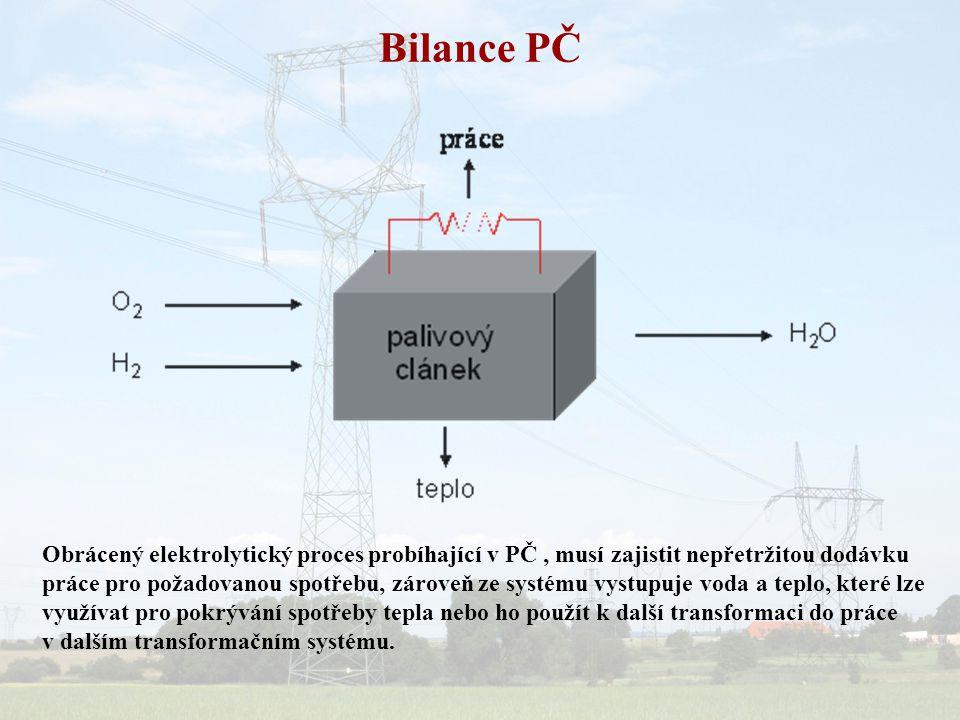 Bilance PČ