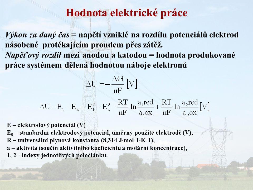 Hodnota elektrické práce