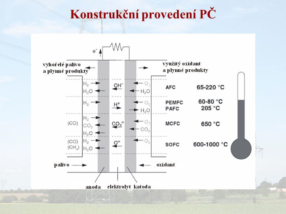 Konstrukční provedení PČ