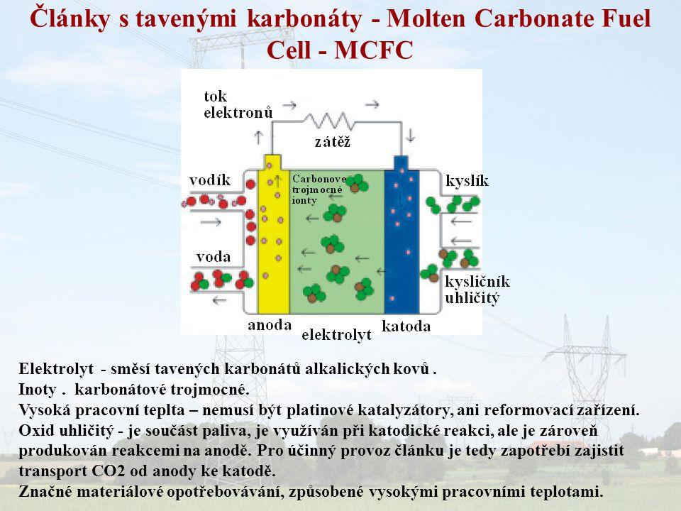Články s tavenými karbonáty - Molten Carbonate Fuel Cell - MCFC