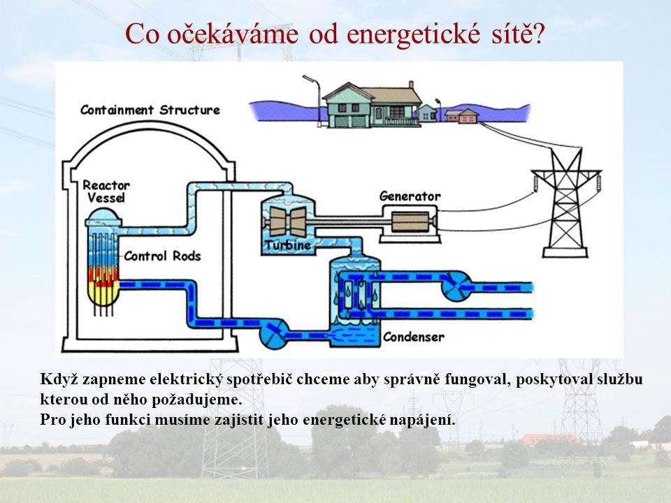 Co očekáváme od energetické sítě