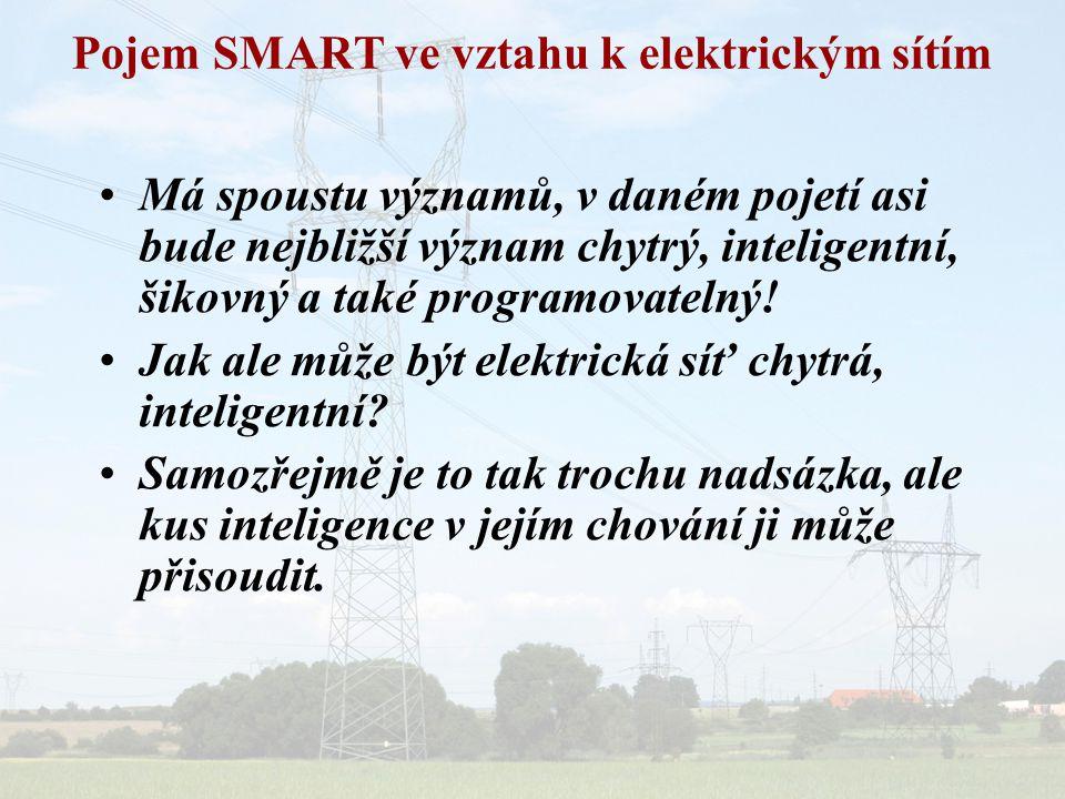 Pojem SMART ve vztahu k elektrickým sítím