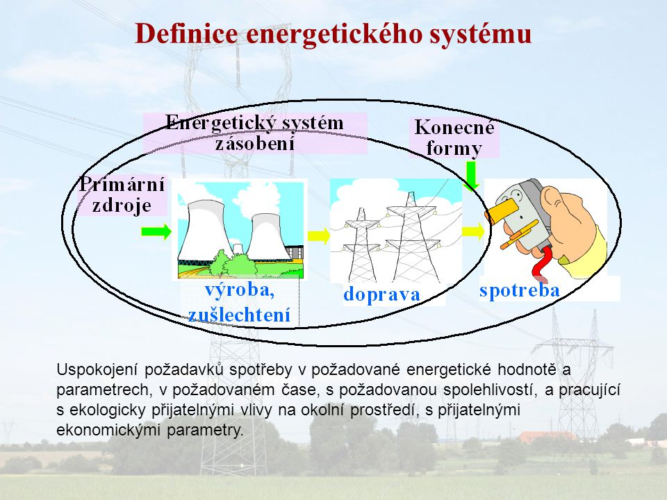 Definice energetického systému