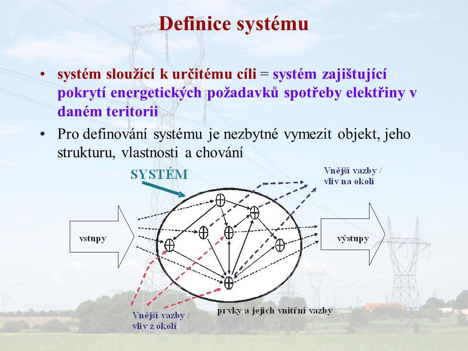 Definice systému systém sloužící k určitému cíli = systém zajištující pokrytí energetických požadavků spotřeby elektřiny v daném teritorii.