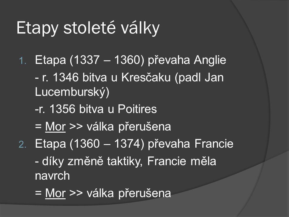 Etapy stoleté války Etapa (1337 – 1360) převaha Anglie