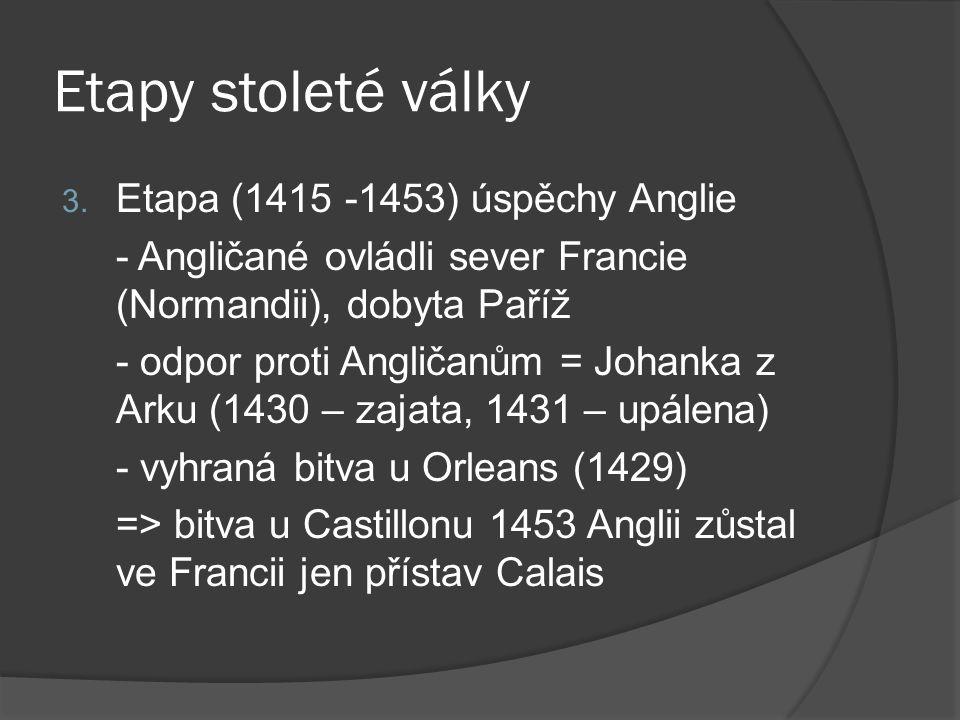 Etapy stoleté války Etapa (1415 -1453) úspěchy Anglie