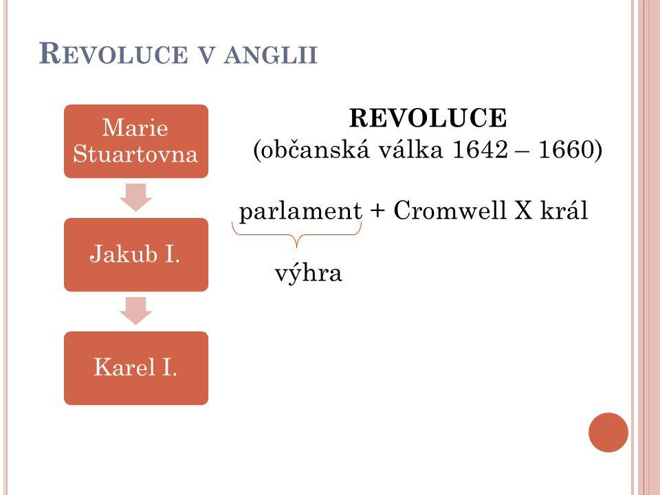 Revoluce v anglii REVOLUCE (občanská válka 1642 – 1660)