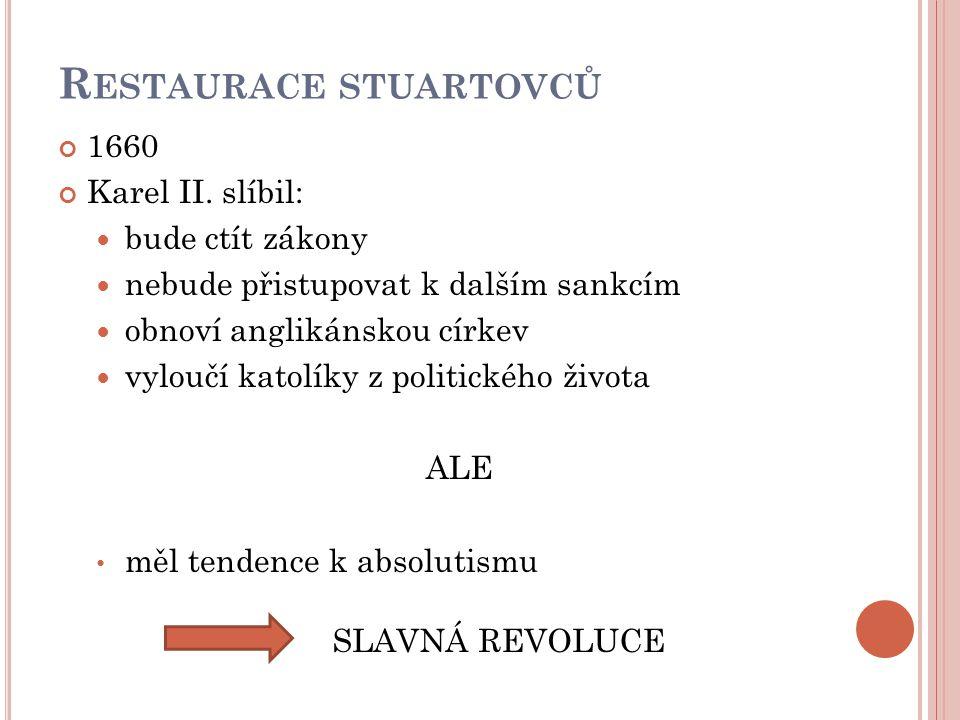 Restaurace stuartovců