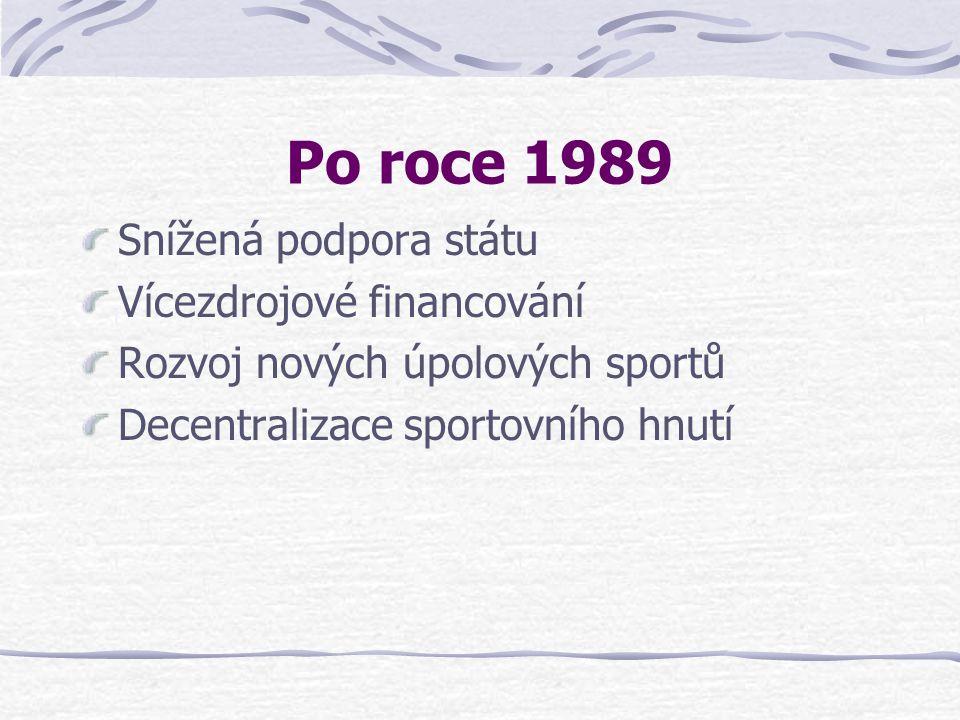 Po roce 1989 Snížená podpora státu Vícezdrojové financování