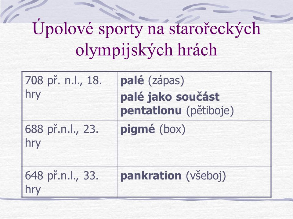 Úpolové sporty na starořeckých olympijských hrách