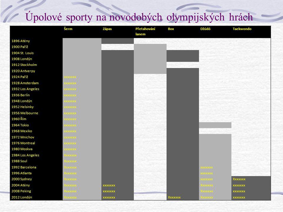 Úpolové sporty na novodobých olympijských hrách