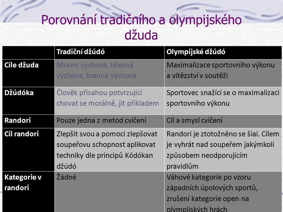 Porovnání tradičního a olympijského džuda