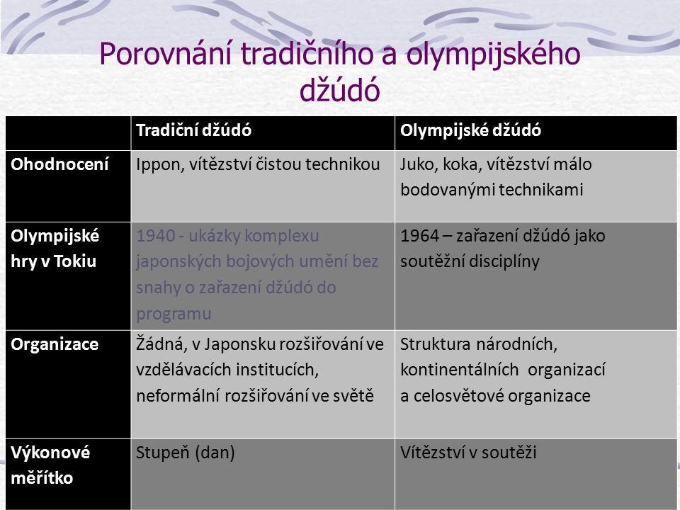 Porovnání tradičního a olympijského džúdó