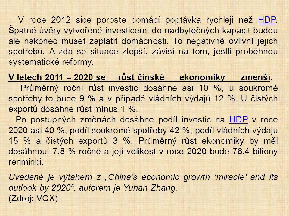 V letech 2011 – 2020 se růst čínské ekonomiky zmenší.