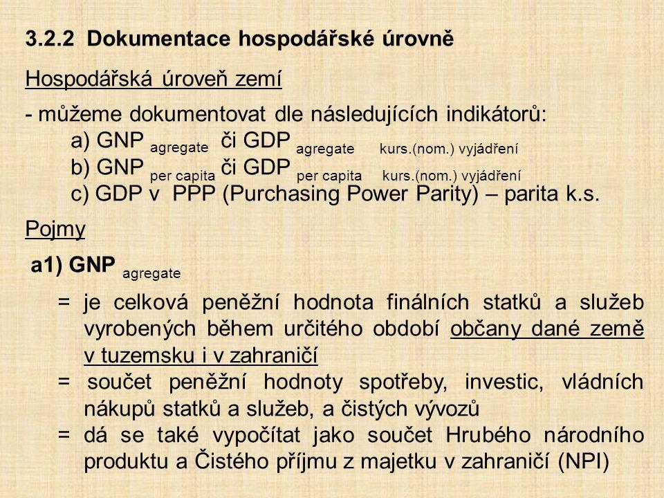 3.2.2 Dokumentace hospodářské úrovně