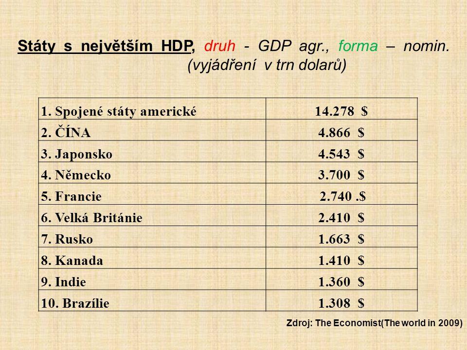 Státy s největším HDP, druh - GDP agr. , forma – nomin