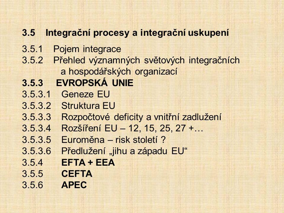 3.5 Integrační procesy a integrační uskupení