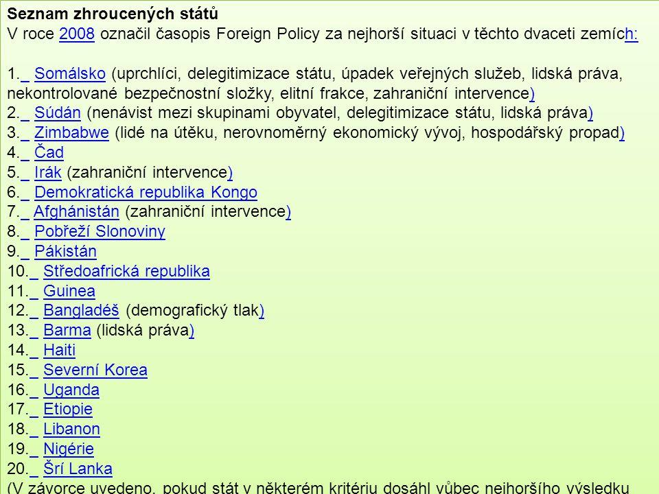 Seznam zhroucených států