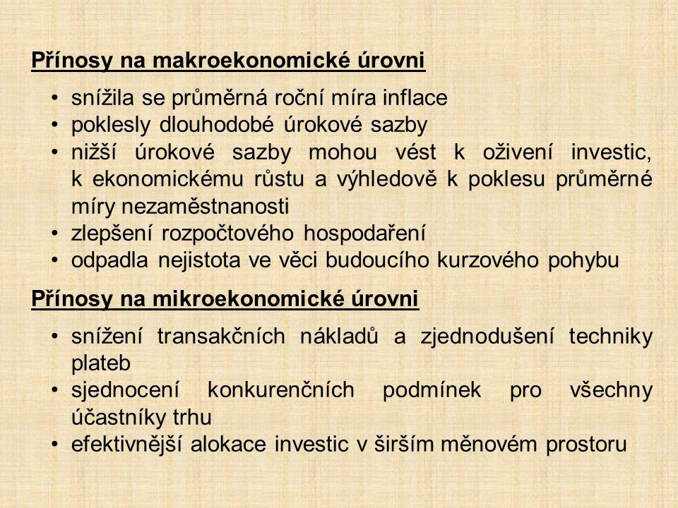 Přínosy na makroekonomické úrovni