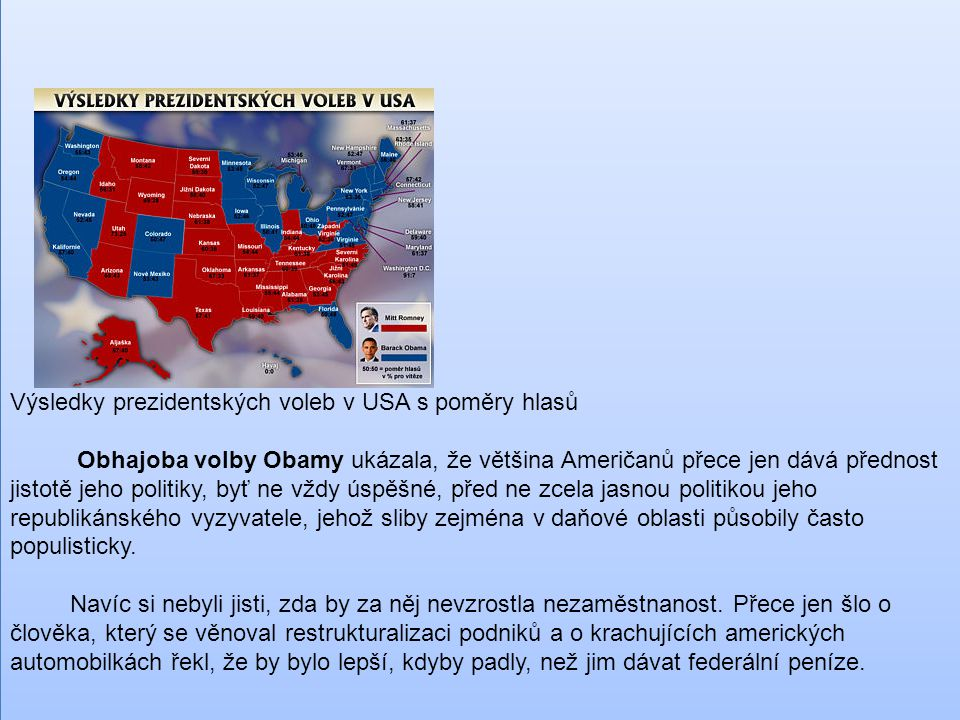 Výsledky prezidentských voleb v USA s poměry hlasů