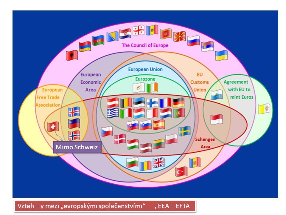 """Mimo Schweiz Vztah – y mezi """"evropskými společenstvími , EEA – EFTA"""