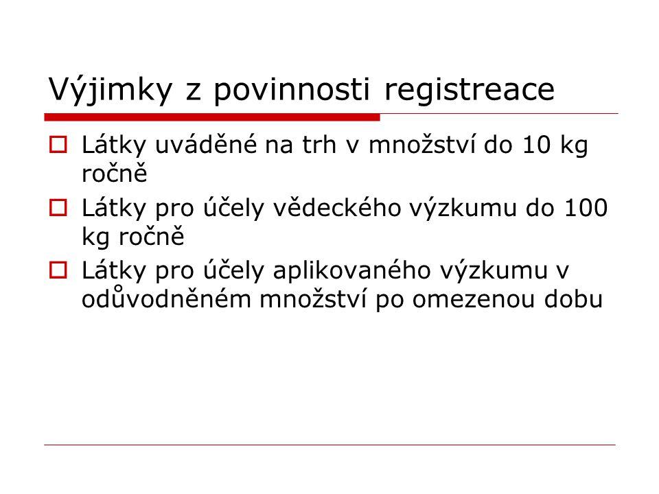 Výjimky z povinnosti registreace