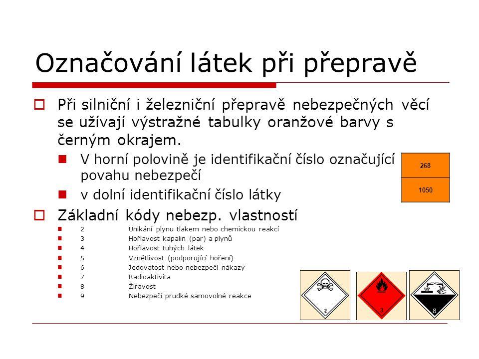 Označování látek při přepravě