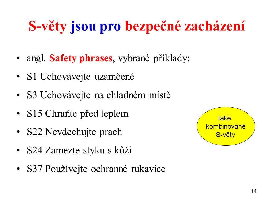 S-věty jsou pro bezpečné zacházení