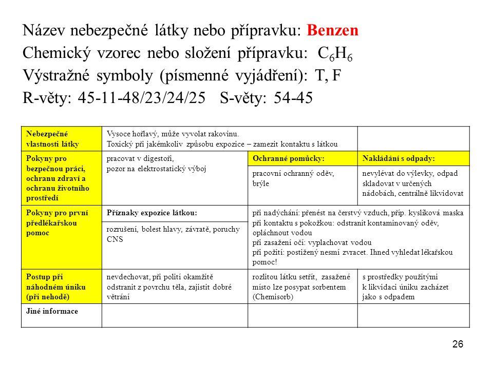Název nebezpečné látky nebo přípravku: Benzen