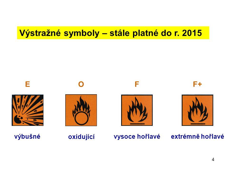 Výstražné symboly – stále platné do r. 2015