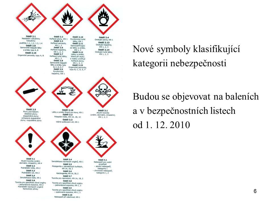 Nové symboly klasifikující kategorii nebezpečnosti