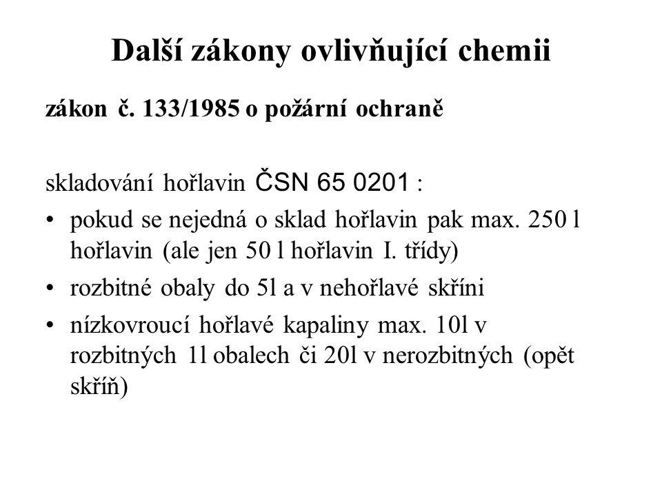 Další zákony ovlivňující chemii