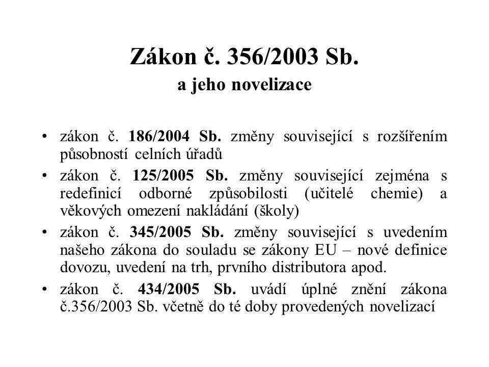 Zákon č. 356/2003 Sb. a jeho novelizace