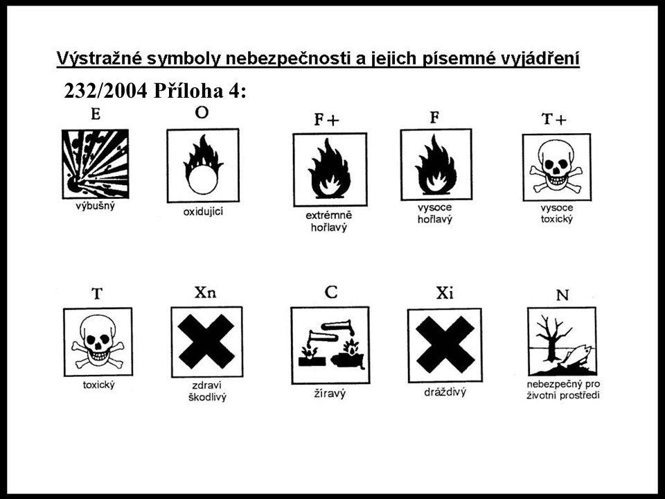 Nebezpečné vlastnosti chemických látek