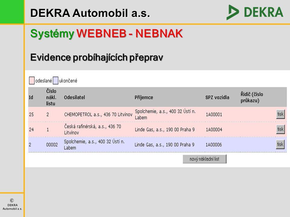 Systémy WEBNEB - NEBNAK