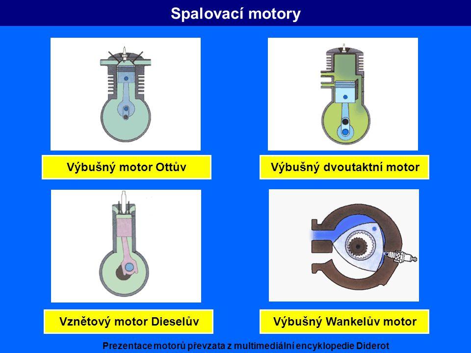 Spalovací motory Výbušný motor Ottův Výbušný dvoutaktní motor