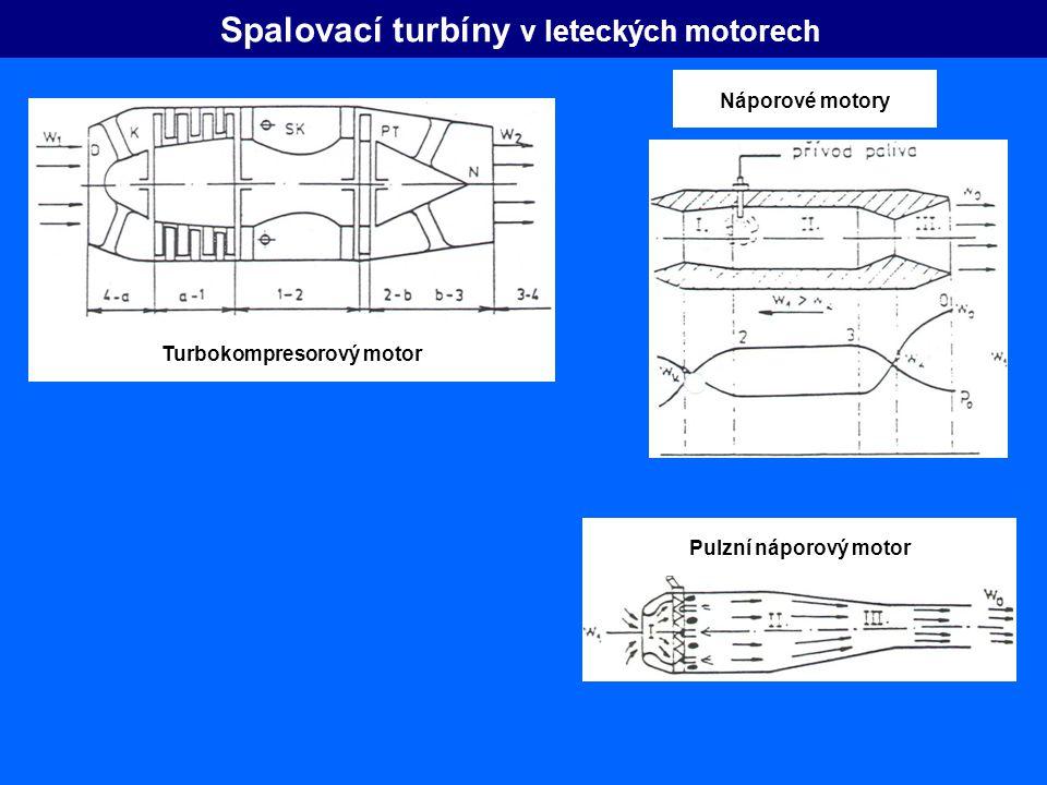 Spalovací turbíny v leteckých motorech