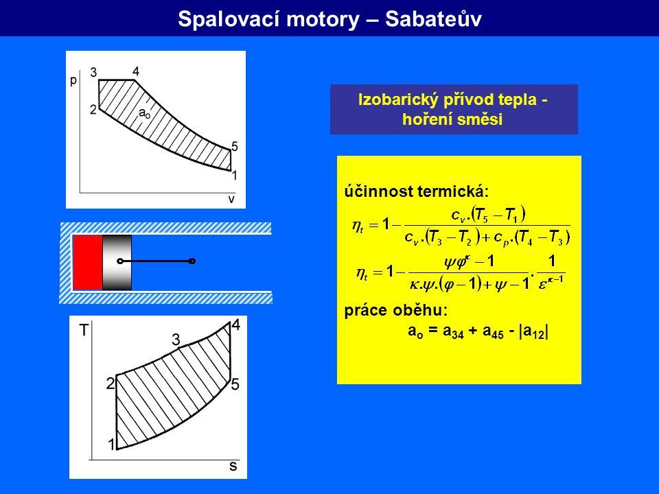 Spalovací motory – Sabateův