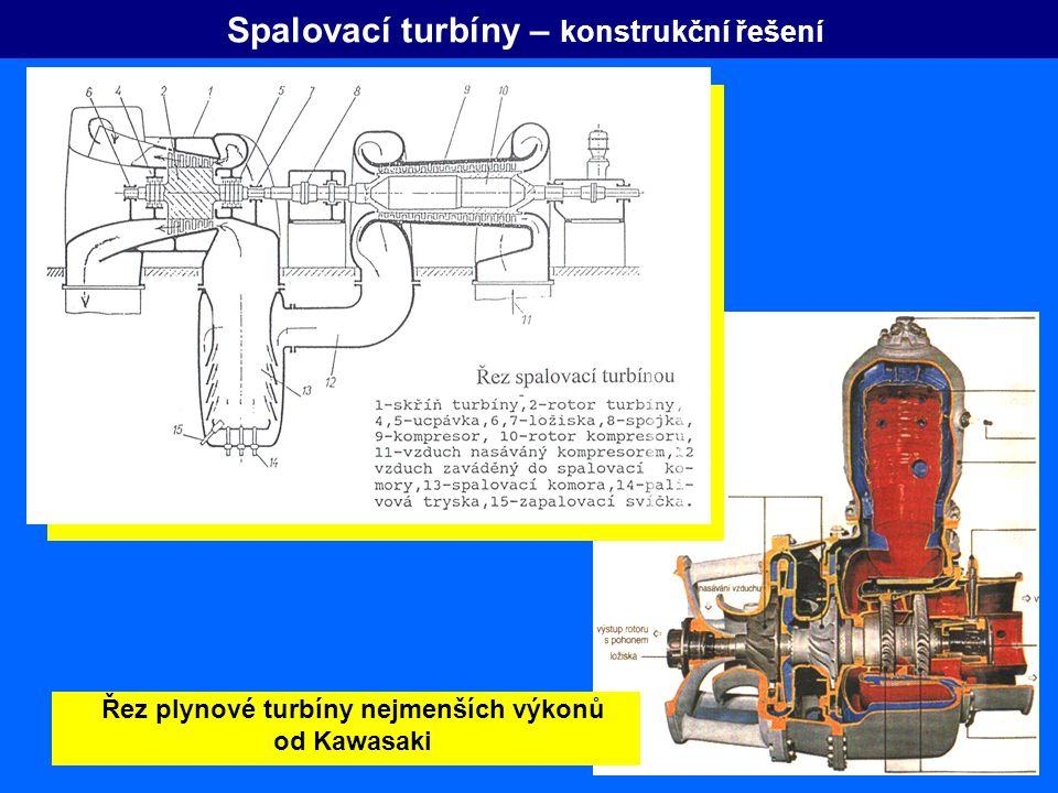 Spalovací turbíny – konstrukční řešení