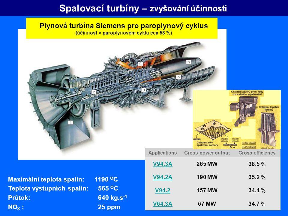 Spalovací turbíny – zvyšování účinnosti