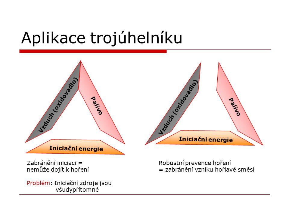 Aplikace trojúhelníku