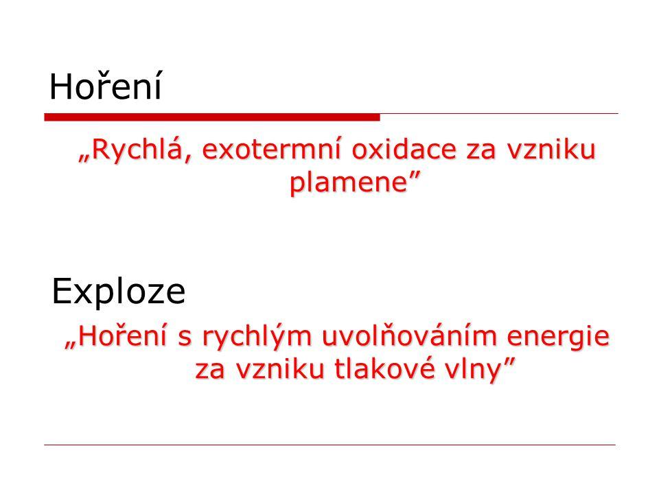"""Hoření Exploze """"Rychlá, exotermní oxidace za vzniku plamene"""
