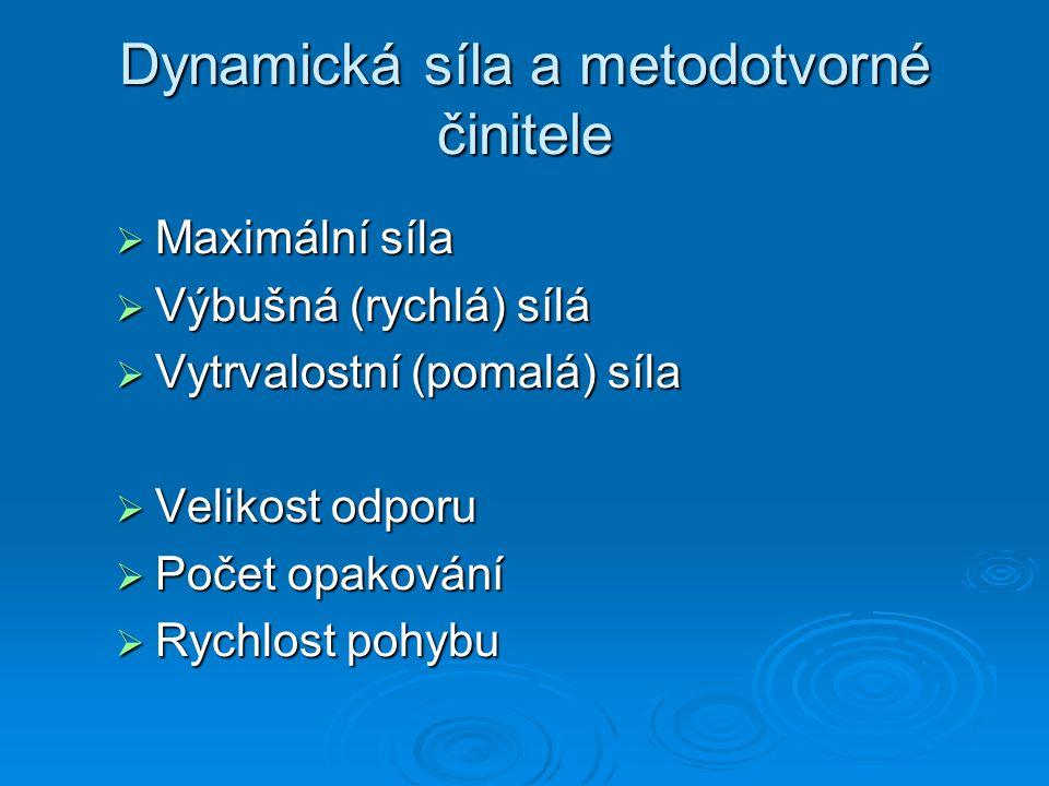Dynamická síla a metodotvorné činitele